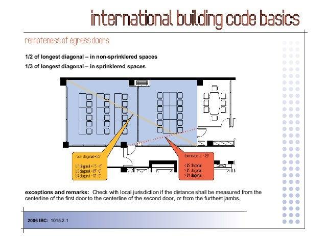 International Building Code 2006 Basics