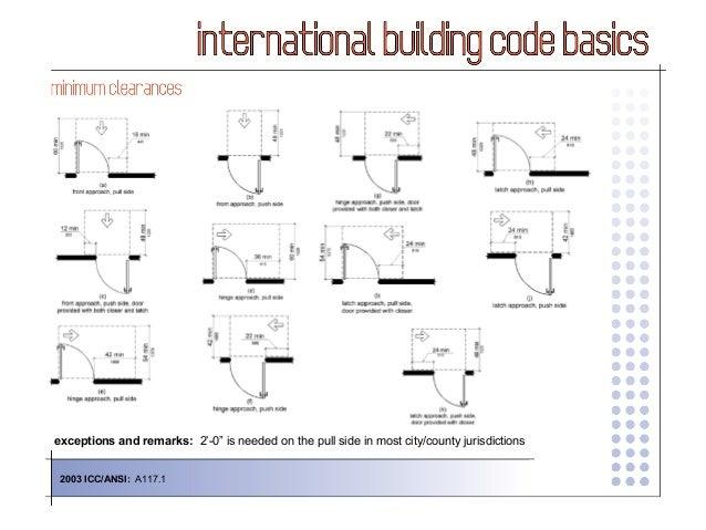 Enchanting Front Door Size Code Ideas Exterior Ideas 3d Gaml