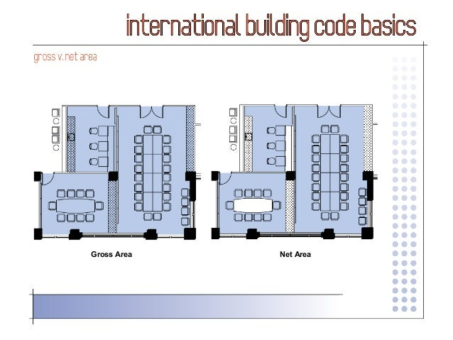 International building code 2006 basics for Table 6 2 occupant load