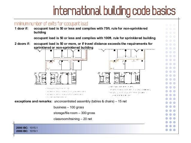 7 6 international engine diagram motor diagram wiring