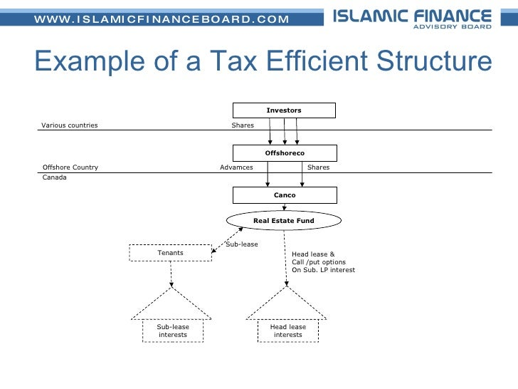 current business structure tax efficient - 728×546