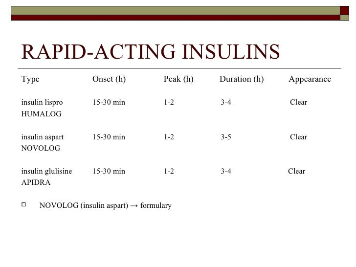 klonopin onset peak duration novolog insulin