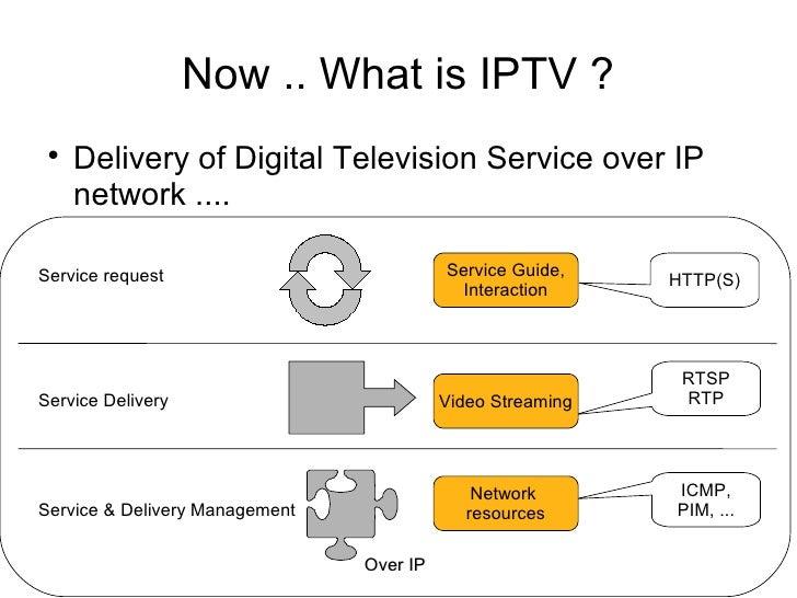 IPTV lecture