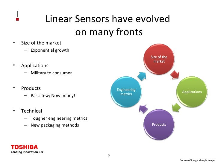 linear technology revised Techonline is a leading source for reliable electronics industry company information visit linear technology on techonline for all linear technology.