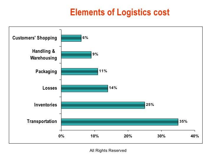 Element Logistics