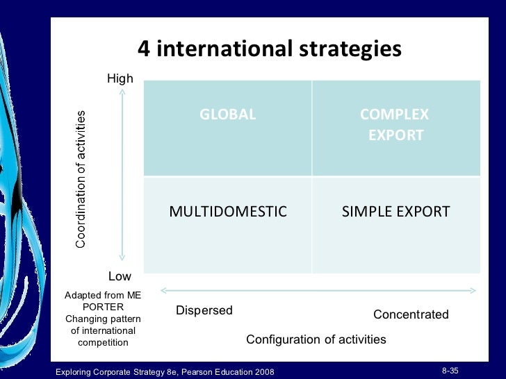yip s drivers of globalization Yips-globalization-drivers 1 25 may 09 international business - yip's globalisation drivers 2 yip's globalisation drivers team 6 sachin arun ka balaji swapnil arobinda.