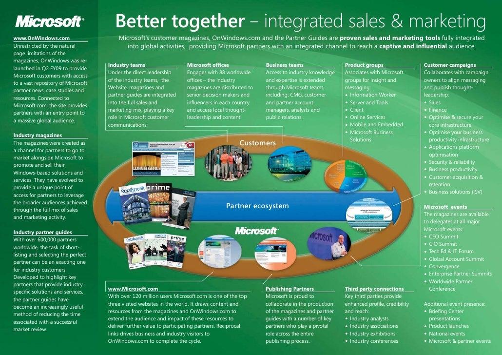 Integrated Joint Sales & Marketing Slide 3