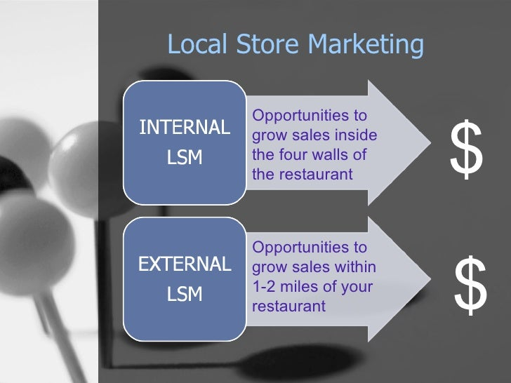 Local Store Marketing Presentation