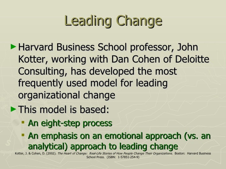 Leading Change Pp Slide 2