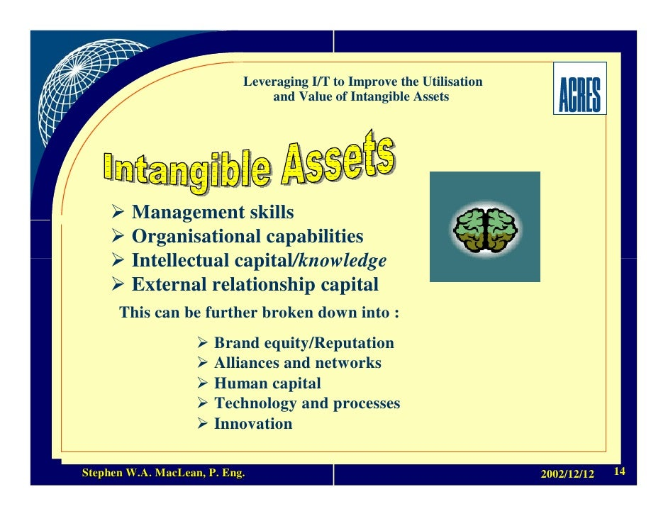 importance of strategic readiness of intangible assets Because of no entity, no fixed life period, and the highly uncertainty of future benefits, compared with tangible assets, the identification and measurement of intangible assets a.