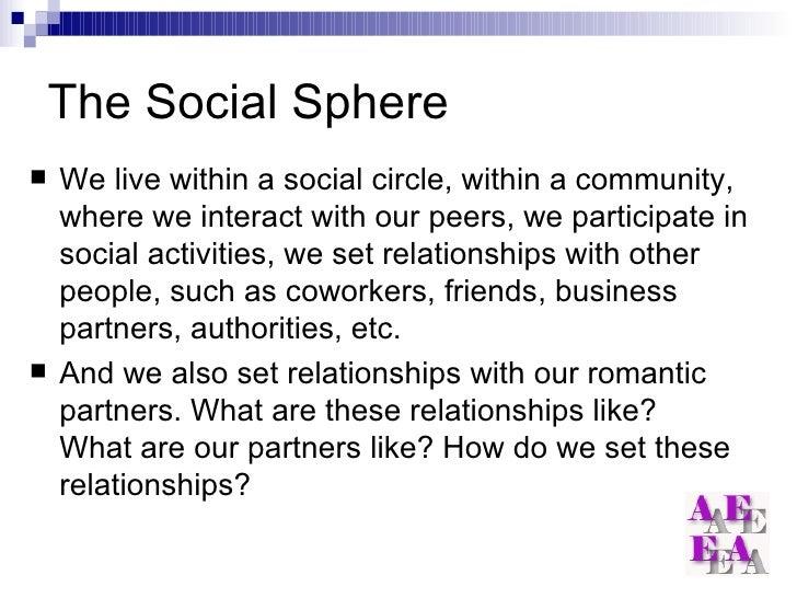 spheres of social life