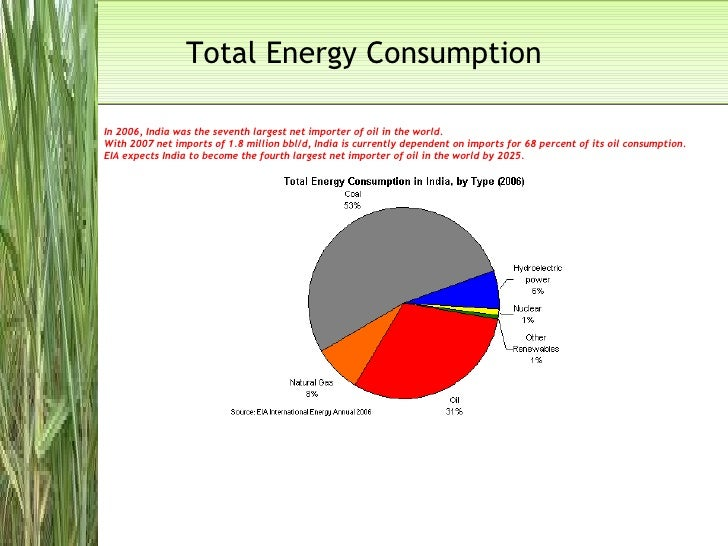 Total Energy Consumption In 2006, India was the seventh largest net importer of oil in the world.  With 2007 net imports o...