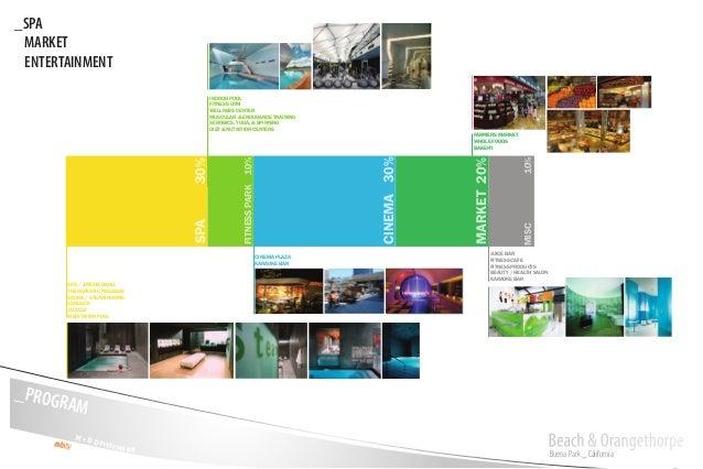 CINEMA30% MARKET20% SPA30% MISC10% FITNESSPARK10% SPA / JIMCHILBANG THERAPEUTIC MASSAGE SAUNA / STEAM ROOMS SUNDECK JACUZZ...