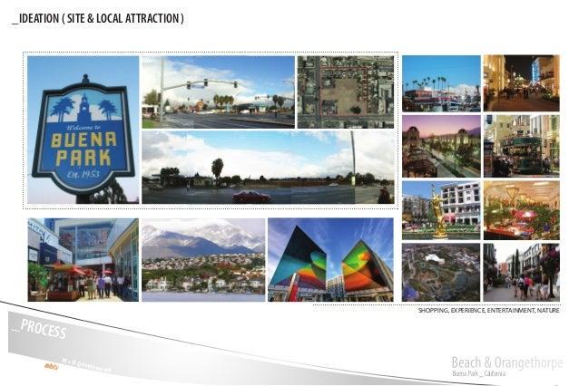 Buena Park _ California Beach & OrangethorpeM + D Development _PROCESS _IDEATION ( SITE & LOCAL ATTRACTION ) SHOPPING, EXP...