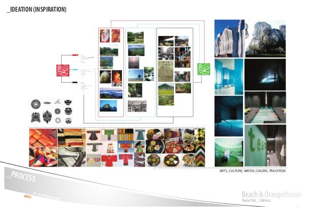 Buena Park _ California Beach & OrangethorpeM + D Development _PROCESS _IDEATION (INSPIRATION) Clothes, - BoJaGi, - Pagoda...