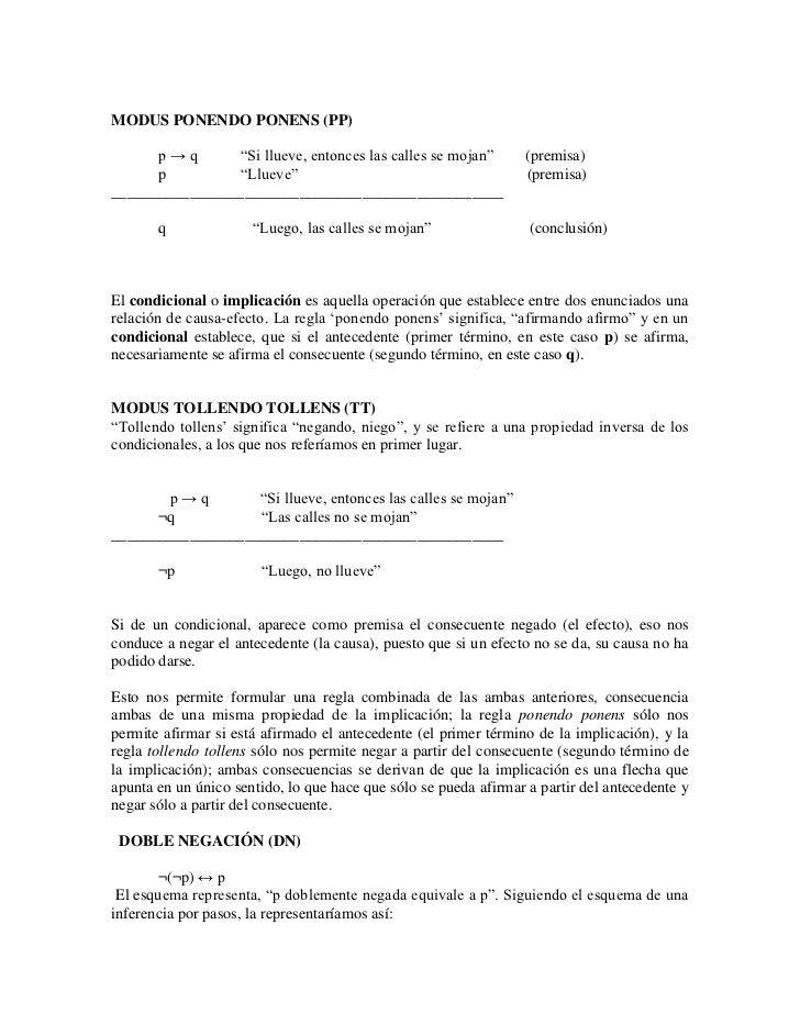 "MODUS PONENDO PONENS (PP)        p→q        ""Si llueve, entonces las calles se mojan""       (premisa)                  ""Ll..."