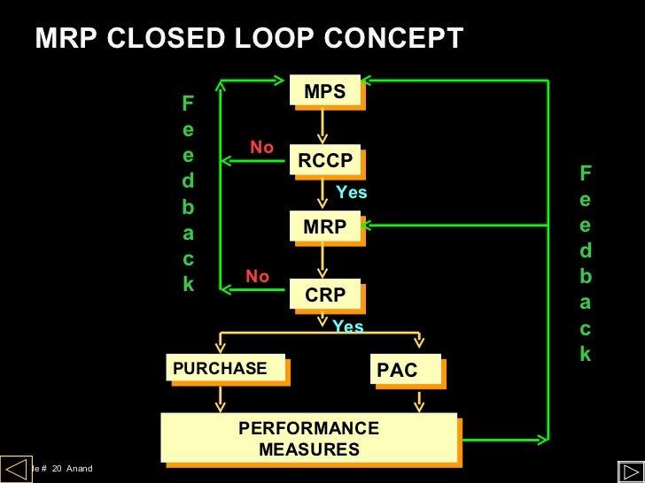 mrp diagram mrp mrpii erp implementation