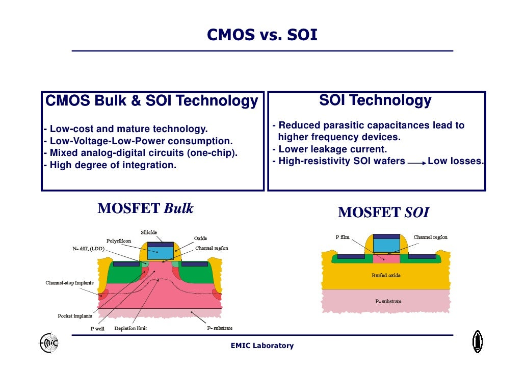 Cmos soi technology for What is the soi