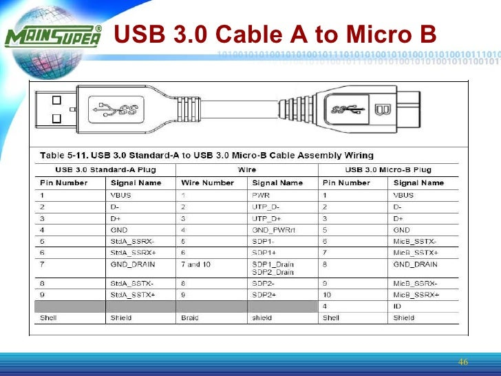 micro usb 3 0 cable diagram: magnificent wireing a usb b ideas - electrical  circuit