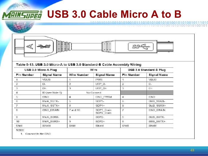 usb 3 0 product info rh slideshare net USB to RS232 Adapter Wiring Diagram Micro USB Pinout Diagram