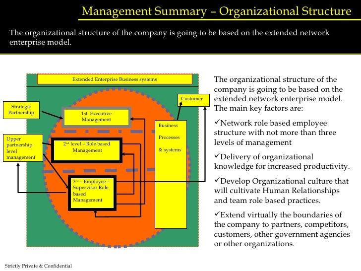 Starting a Recruitment Agency – Sample Business Plan Template