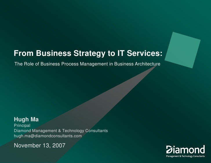 From Business Strategy to IT Services: The Role of Business Process Management in Business Architecture     Hugh Ma Princi...