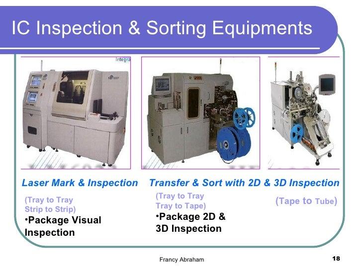 die sorting machine
