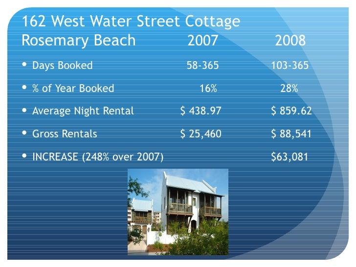 162 West Water Street Cottage Rosemary Beach   2007   2008 <ul><li>Days Booked   58-365   103-365 </li></ul><ul><li>% of Y...