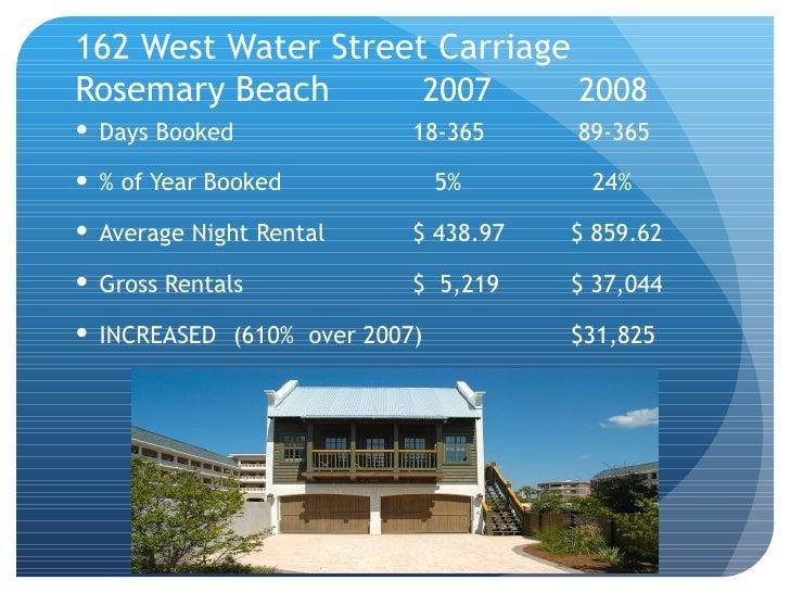 162 West Water Street Carriage Rosemary Beach   2007   2008 <ul><li>Days Booked   18-365   89-365 </li></ul><ul><li>% of Y...
