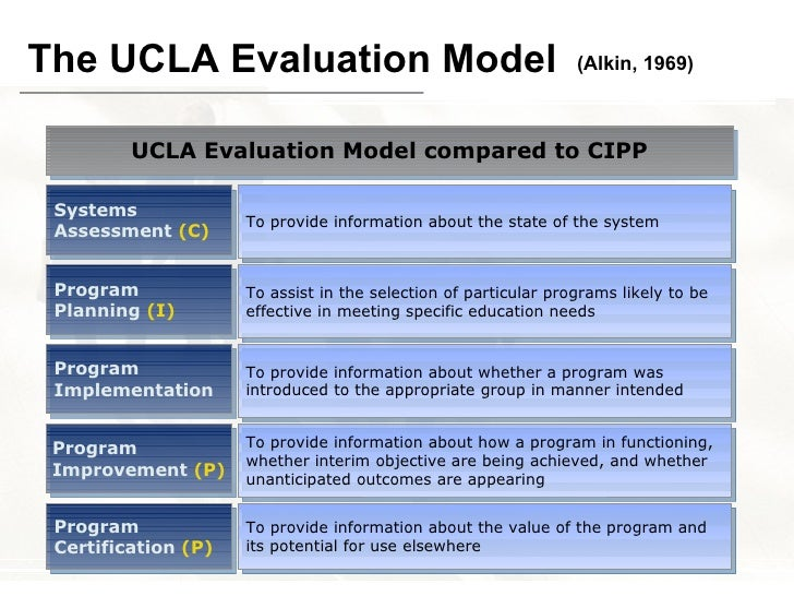 Sample of a logic model for a program.