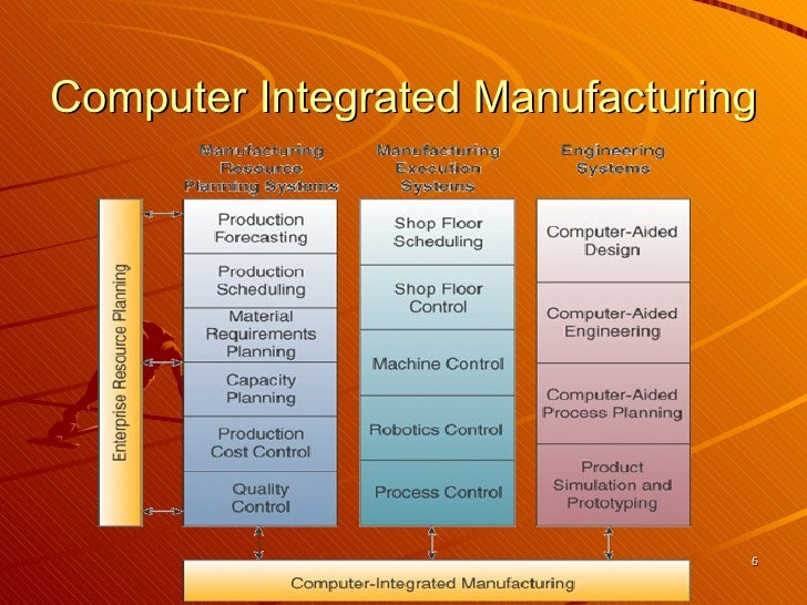 computer integrated manufacturing to control the A system of manufacturing that uses computers to integrate the processing of production, business and manufacturing in order to create more efficient production lines programmable computer based manufacturing system typically, it relies on closed-loop control processes, based on real-time input.
