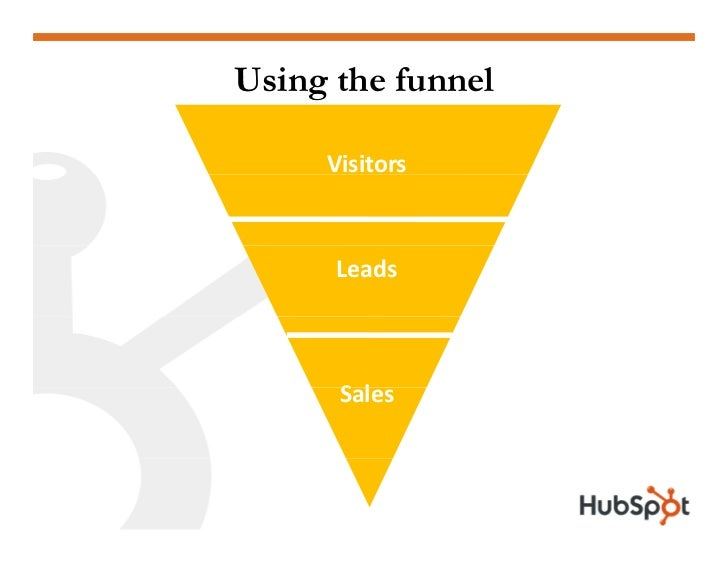 Using the funnel       Visitors          Leads          Sales       Sl