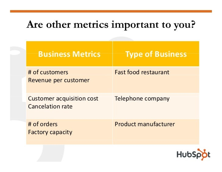 Are other metrics important to you?     BusinessMetrics    Business Metrics            TypeofBusiness                  ...