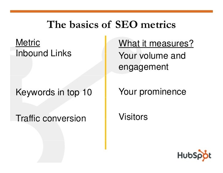 The basics of SEO metrics Metric               What it measures? Inbound Links        Your volume and                     ...