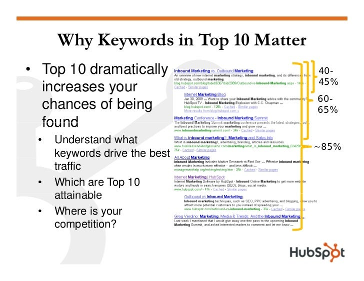 Why Keywords in Top 10 Matter • Top 10 dramatically                40-                                      45%   increase...