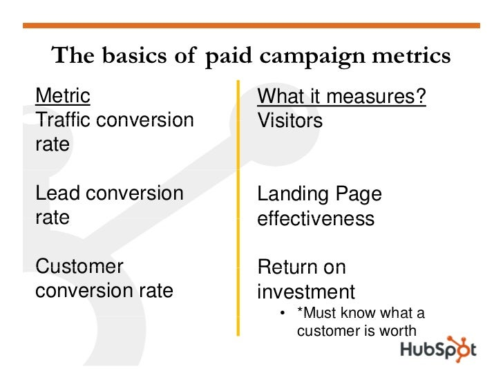 The basics of paid campaign metrics Metric               What it measures? Traffic conversion   Visitors rate  Lead conver...