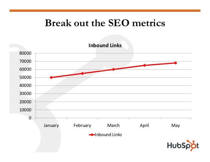 Break out the SEO metrics                         InboundLinks 80000 70000 60000 50000 40000 30000 20000 10000    0      ...