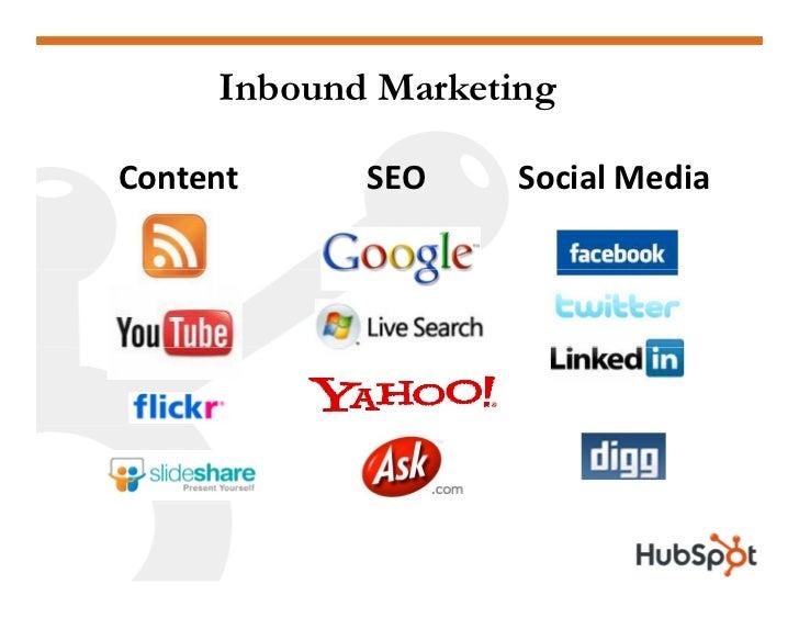 Inbound Marketing  Content     SEO     SocialMedia