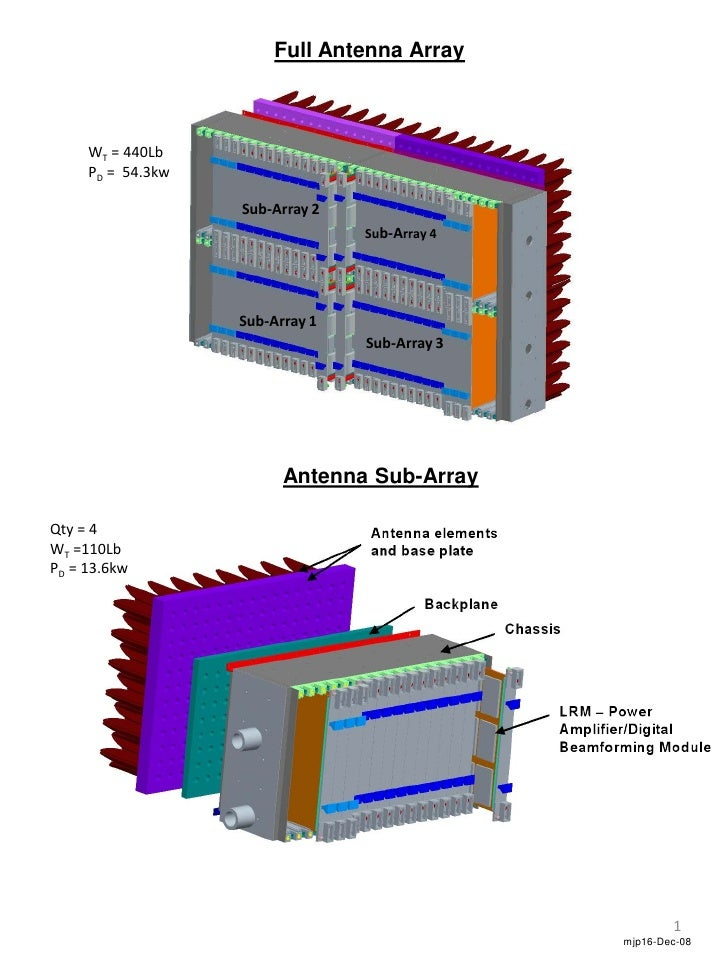 Full Antenna Array         WT = 440Lb      PD = 54.3kw                     Sub-Array 2                                  Su...