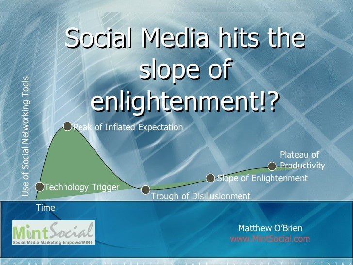 Social Media hits the slope of enlightenment!? Matthew O'Brien www.MintSocial.com   Time Use of Social Networking Tools Te...