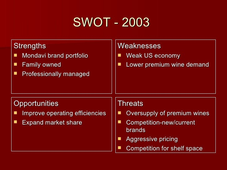 charles keith swot The retailer analysis on charles & keith provides indepth information on charles & keith and its trading operations in singapore, to fully analyse all aspects of charles & keith so that users have all the information necessary to enable an objective appraisal of the company's retail and other activities  swot analysis  swot analysis by.