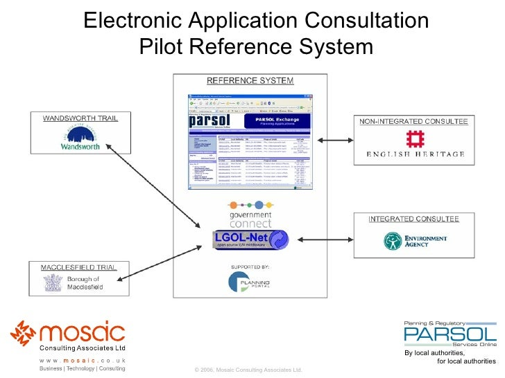 Electronic Application Consultation Pilot Reference System
