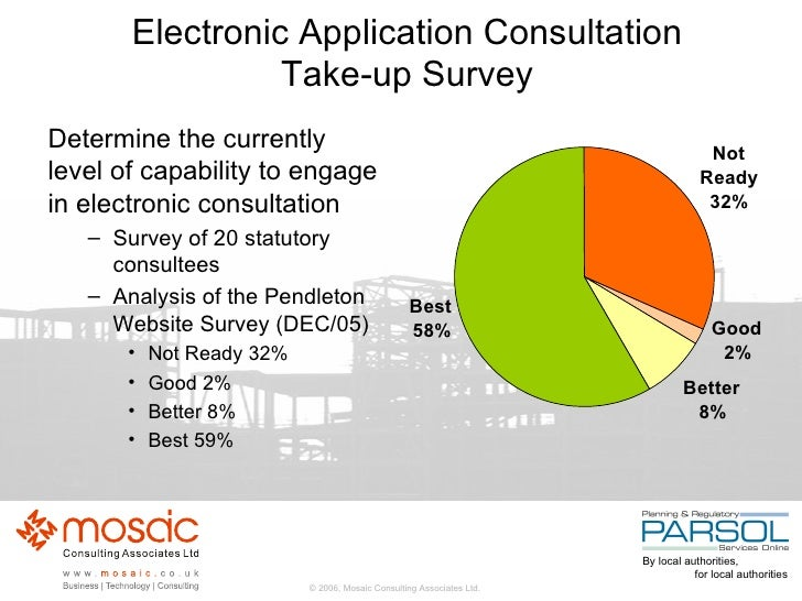 Electronic Application Consultation Take-up Survey <ul><li>Determine the currently level of capability to engage in electr...
