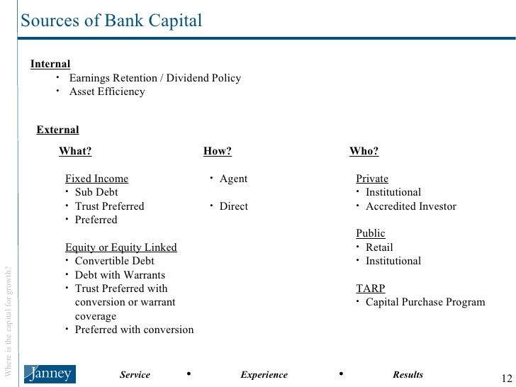 <ul><li>External </li></ul>Sources of Bank Capital <ul><li>Internal </li></ul><ul><ul><li>Earnings Retention / Dividend Po...