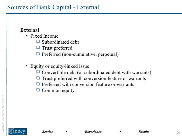 <ul><li>External </li></ul><ul><ul><li>Fixed Income </li></ul></ul><ul><ul><ul><li>Subordinated debt </li></ul></ul></ul><...