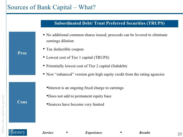 Subordinated Debt/ Trust Preferred Securities (TRUPS) Pros Cons <ul><li>No additional common shares issued; proceeds can b...