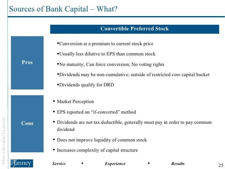 Convertible Preferred Stock Pros Cons <ul><li>Conversion at a premium to current stock price </li></ul><ul><li>Usually les...