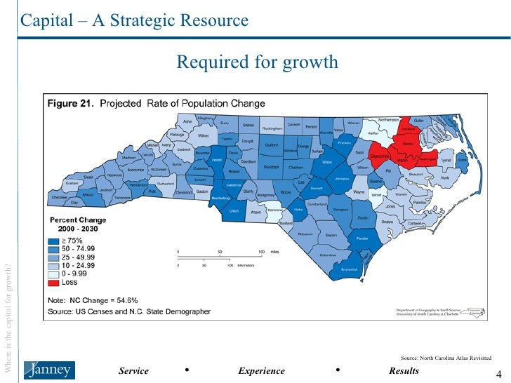Capital – A Strategic Resource Required for growth Source: North Carolina Atlas Revisited