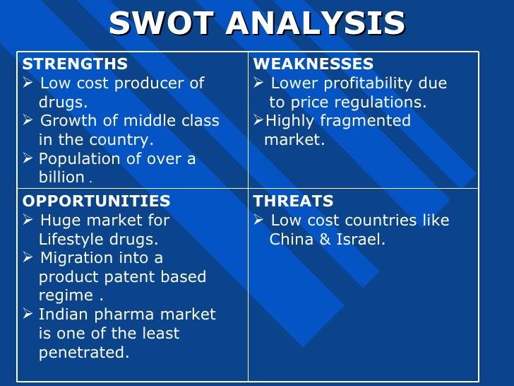 SWOT ANALYSIS OF PANADOL