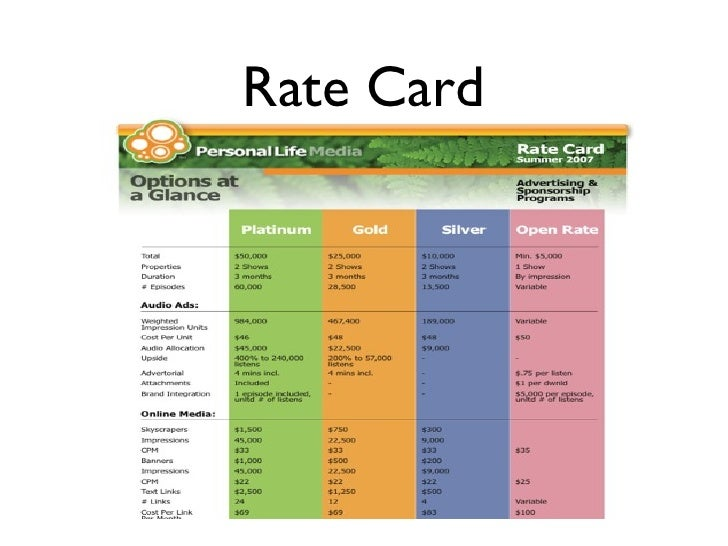 Doc540348 Sample Rate Card Sample Online Advertising Rate – Rate Sheet Template
